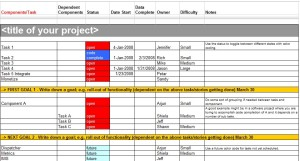 Project Mgmt chart